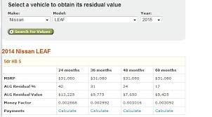 Vehicle Residual Value Chart What Determines The Residual Value Of Nissan Leaf Torque News