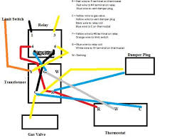 dvd diagram car wiring nitro bmwx4848 dvd auto wiring diagram furnace wiring diagram ueab 1015j furnace database wiring on dvd diagram car wiring nitro bmwx4848