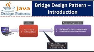 Front Controller Design Pattern In Java Introduction To Bridge Design Pattern Video Dzone Java