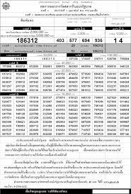 ตรวจหวย ตรวจผลสลากกินแบ่งรัฐบาล 1 กุมภาพันธ์ 2553 ใบตรวจหวย 1/2/53