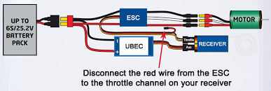 wiring a ubec wiring diagram site ztw 15a bec ubec ztw300600010 motion rc chevy truck wiring connectors please note you must