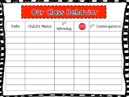 Mrs Megowns Second Grade Safari Class Behavior Chart
