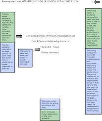 013 Apa Format Example Essay Paper Template Thatsnotus