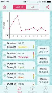 Tracking Contractions Chart Labor Contraction Timer Pregnancy Reference By Appsonite As