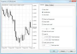 Quotes Charts Trade History Settings App Chart Settings Additional Features Metatrader 5 Help