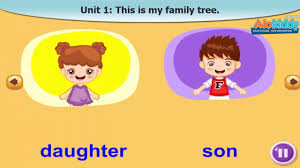 Alokiddy] Học tiếng anh lớp 2 Unit 1- This is my family tree - YouTube