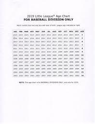 Little League Baseball Age Chart 2014 Schaffer Little League Home