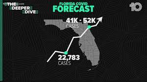Models project when Florida's COVID-19 ...
