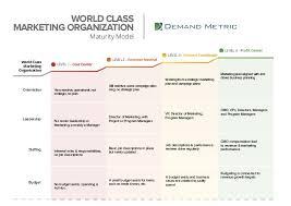 Digital Marketing Job Description Mesmerizing Digital Marketing Best Practices Guide