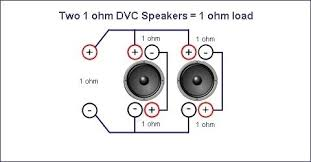 kicker subwoofer wiring diagram & wiring diagrams for subs and kicker cx300.1 wiring diagram at Kicker Comp 12 Wiring Diagram