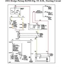 no electrical power battery is good 12 Volt Starter Wiring Diagram Dodge 4 Post Solenoid Wiring Diagram