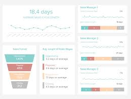 Sales Report Examples Templates For Daily Weekly Monthly
