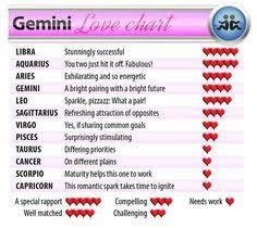 117 Best Zodiac Images Zodiac Libra Quotes Libra Love