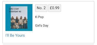 Uk Itunes Chart 100