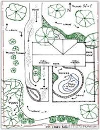 Small Picture Getting Your Garden Design on Paper Gardening