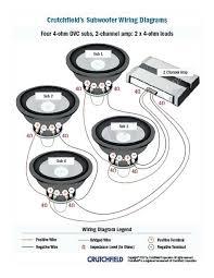 2 4 ohm subwoofer wiring diagram diagrams michaelhannan co subwoofer wiring diagram dual 2 ohm 3 beautiful diagrams subwoofer wiring diagram