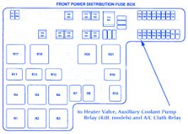 jaguar s type 2003 front power distribution fuse box block circuit 2000 jaguar s type 4.0 fuse box diagram at 2000 Jaguar S Type Fuse Box Diagram