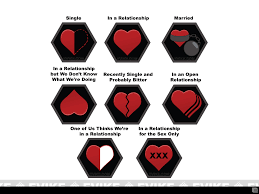 Open Relationship Chart