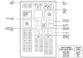similiar expedition fuse panel keywords expedition fuse box diagram furthermore 2003 ford expedition fuse box