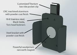 Magnetic Magazine Holder Gear Review Neomag Magazine Pocket Clips The Truth About Guns 24