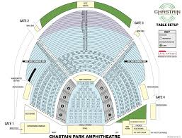 Chastain Park Atlanta Seating Chart Chastain Park Seating Chart In 2019 Seating Charts Gate 2