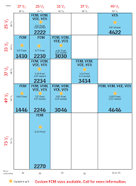 Velux Skylight Sizes Chart Bedowntowndaytona Com