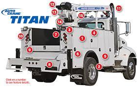 auto crane products crane bodies the titan advantage the titan advantage comparison of crane body features