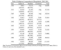 religious tolerance in essays religious tolerance in essays politics and religion s holy ias paper essay hinduism