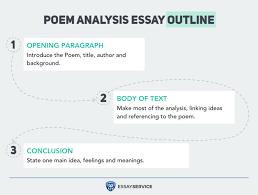 Poetry Analysis Essay Outline Mistyhamel