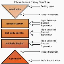 essay the help essay on conservative ideology culture term child abuse research paper conclusion