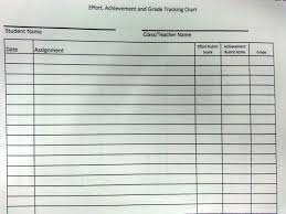 Effort Vs Achievement Rubric Ramblings Of A Gifted Teacher