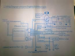 tvs apache rtr 160 wiring kit tvs image wiring diagram tvs apache 150 rtr 160 efi 180 on tvs apache rtr 160 wiring kit