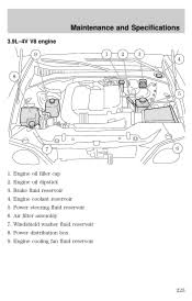 2002 lincoln ls wiring diagram 2002 image wiring lincoln ls 2000 codes lincoln image about wiring diagram on 2002 lincoln ls wiring diagram