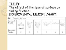 Experimental Design The Scientific Method Is A Systematic