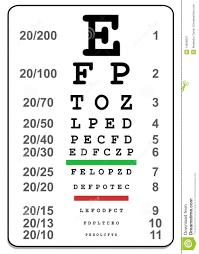 How To Use An Eye Chart Eyesight Conversion Chart Eye Test