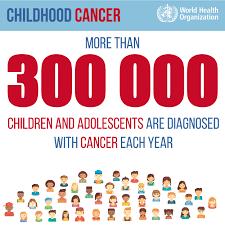 Cancer Stats