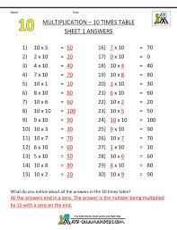 Best 25+ Multiplication table 1 10 ideas on Pinterest | Counting ...