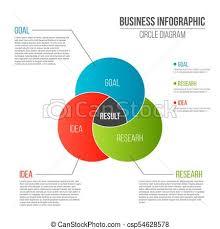 Artist Venn Diagram Creative Vector Illustration Of Business Presentation Slide Template Circle Venn Diagram Isolated On Transparent Background Art Design Infographic