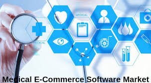 Mckesson Medical Charting Medical E Commerce Software Market Is Thriving Worldwide