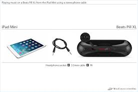 how to connect the ipad mini to a beats pill xl playing music on a beats pill xl from the ipad mini using a stereo phone cable