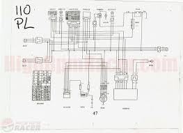 110cc chinese quad bike wiring diagram images wiring diagram for taotao 125 atv wiring diagram schematic