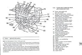 2008 f150 fuse panel diagram box free download wiring diagrams ford 2008 f150 fuse box cover 2008 f150 fuse panel diagram box free download wiring diagrams ford f 150 truck automotive recent althoug