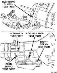 similiar 2008 jeep grand cherokee starter location keywords 95 jeep grand cherokee fuse box diagram jeep grand cherokee wj wheels