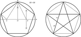 Золотое сечение Рефераты ru Замечательный пример золотого сечения представляет собой правильный пятиугольник выпуклый и звездчатый рис 5