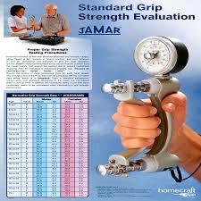 Proper Grip Strength Testing Procedures With The Jamar Hand