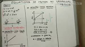 class 11 equation of motion by graphical method motion class 9 part 1
