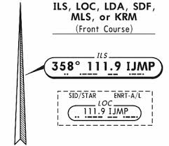 Jeppesen Ifr Chart Symbols The Airline Pilots Forum And Resource