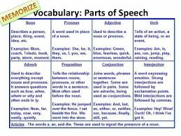 example of speech essay sample of speech essay gxart orgessay  speech essay example example of speech essay