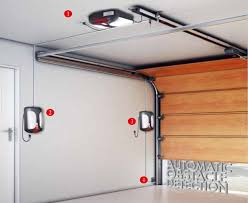low clearance garage doorGarage Low Profile Garage Door Opener  Home Garage Ideas