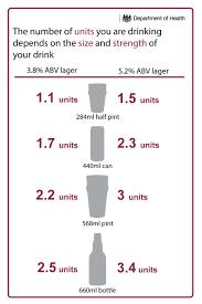 Alcohol Units Nhs
